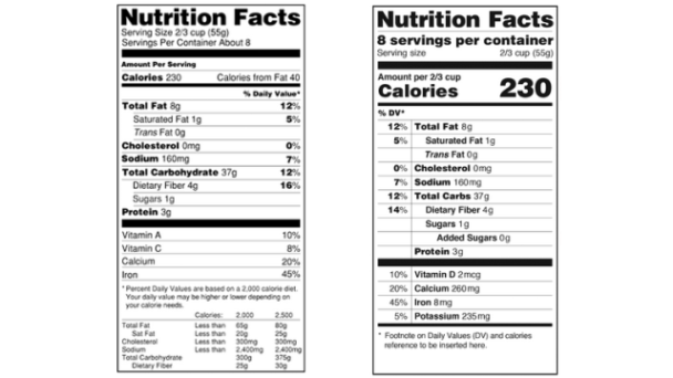 Hummus Nutrition Label New Nutrition Labels
